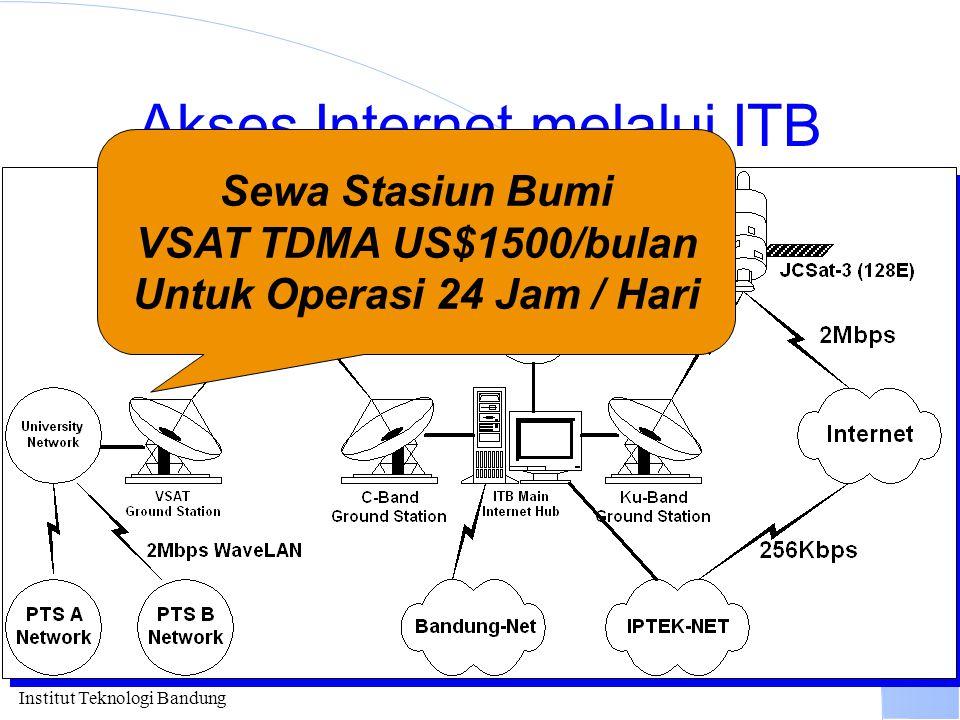 Institut Teknologi Bandung Akses Internet melalui ITB Sewa Stasiun Bumi VSAT TDMA US$1500/bulan Untuk Operasi 24 Jam / Hari