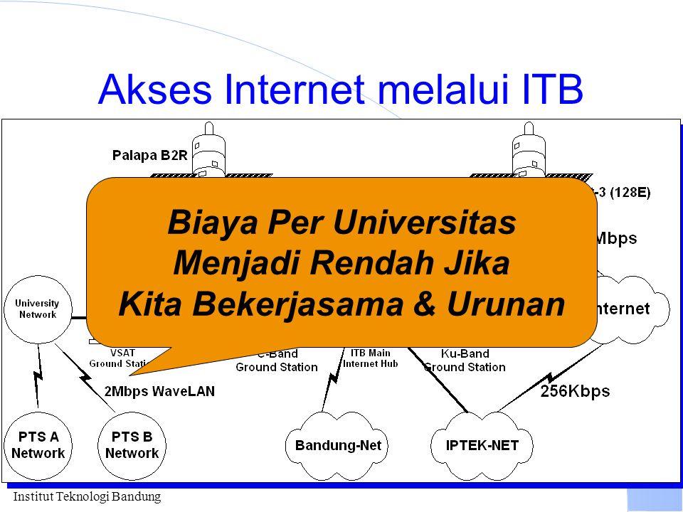 Institut Teknologi Bandung Akses Internet melalui ITB Biaya Per Universitas Menjadi Rendah Jika Kita Bekerjasama & Urunan