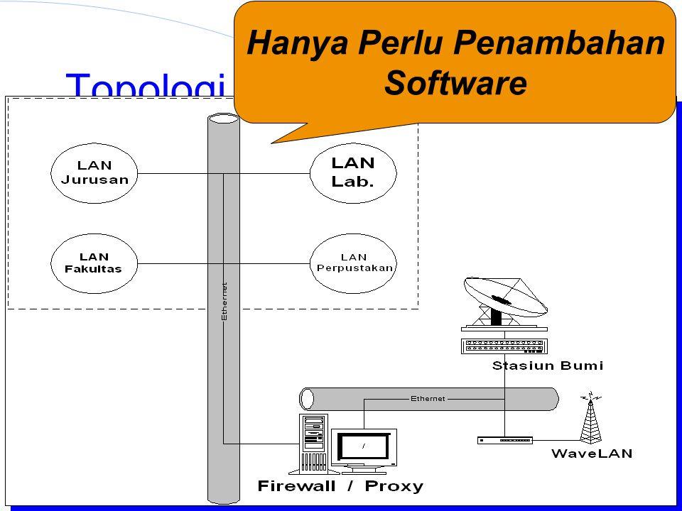 Institut Teknologi Bandung Topologi Jaringan Universitas Hanya Perlu Penambahan Software