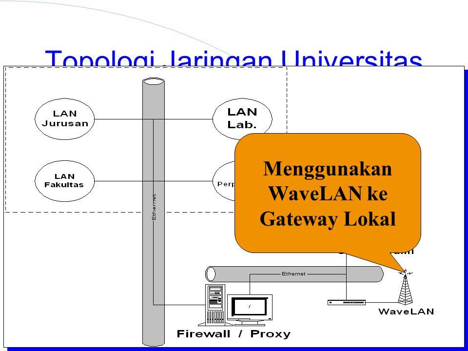 Institut Teknologi Bandung Topologi Jaringan Universitas Menggunakan WaveLAN ke Gateway Lokal