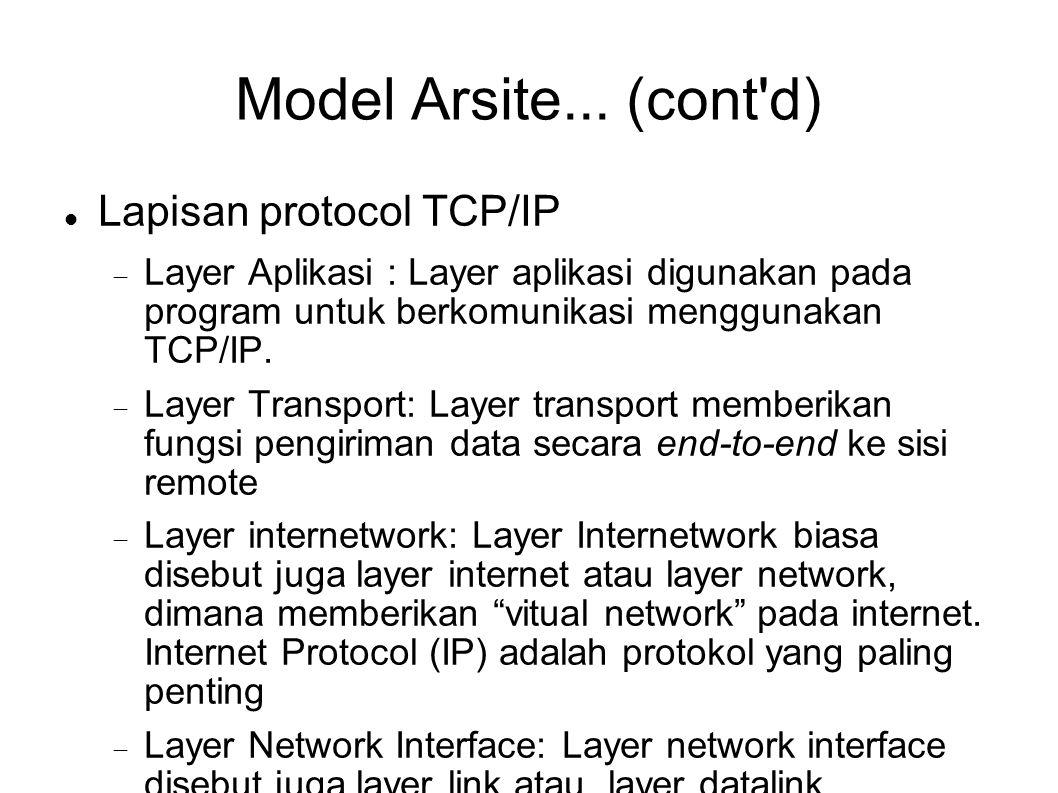 Model Arsite... (cont d)