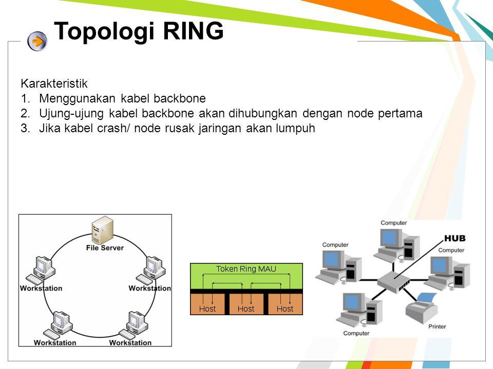 Topologi RING Karakteristik 1.Menggunakan kabel backbone 2.Ujung-ujung kabel backbone akan dihubungkan dengan node pertama 3.Jika kabel crash/ node ru