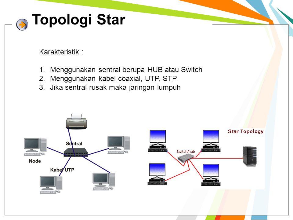 Topologi Star Karakteristik : 1.Menggunakan sentral berupa HUB atau Switch 2.Menggunakan kabel coaxial, UTP, STP 3.Jika sentral rusak maka jaringan lu