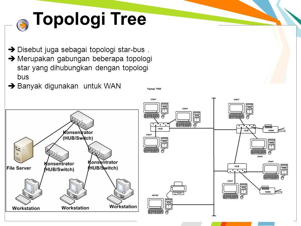 Topologi Tree  Disebut juga sebagai topologi star-bus.  Merupakan gabungan beberapa topologi star yang dihubungkan dengan topologi bus  Banyak digu