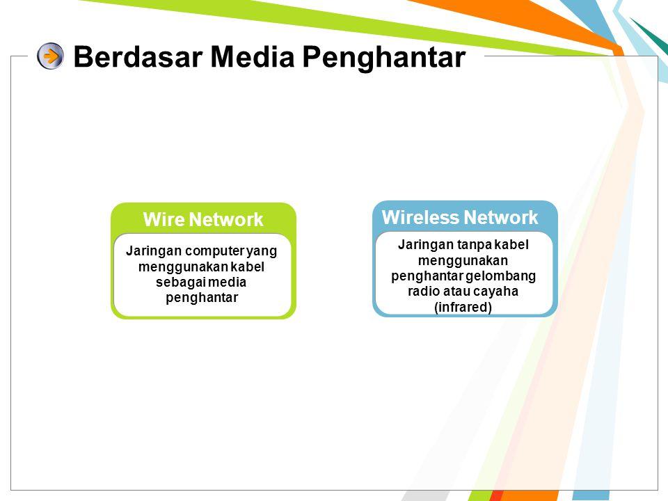 Berdasar Media Penghantar Wireless Network Jaringan tanpa kabel menggunakan penghantar gelombang radio atau cayaha (infrared) Wire Network Jaringan co