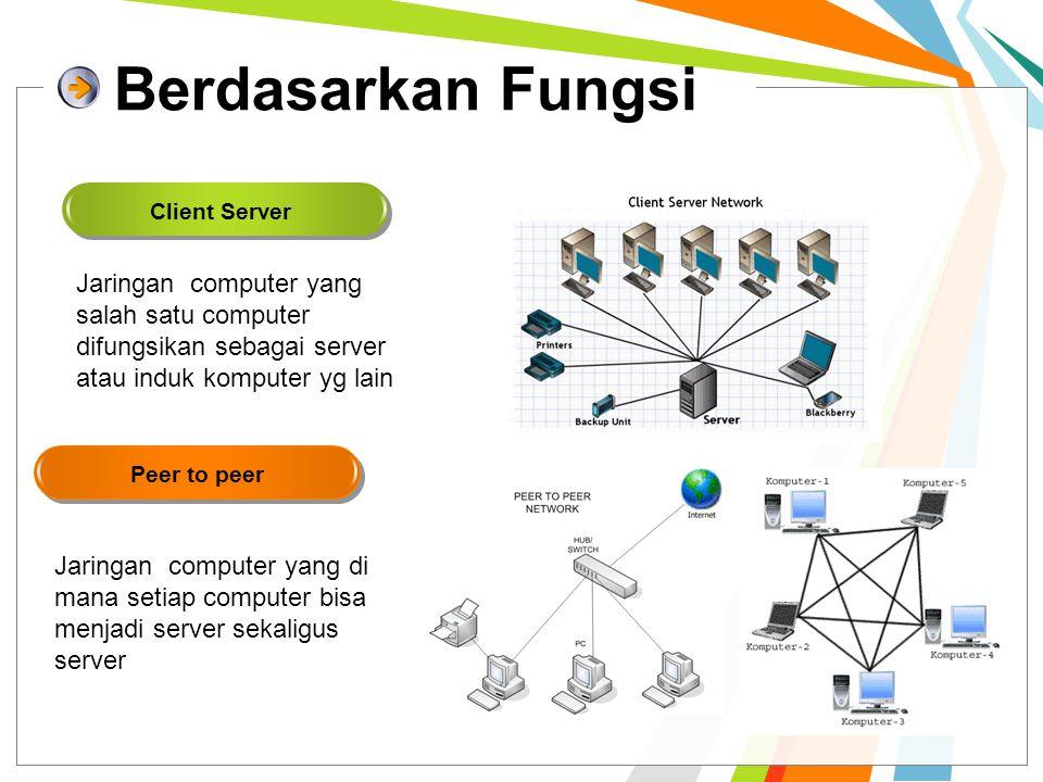 Berdasarkan Fungsi Client ServerPeer to peer Jaringan computer yang salah satu computer difungsikan sebagai server atau induk komputer yg lain Jaringa
