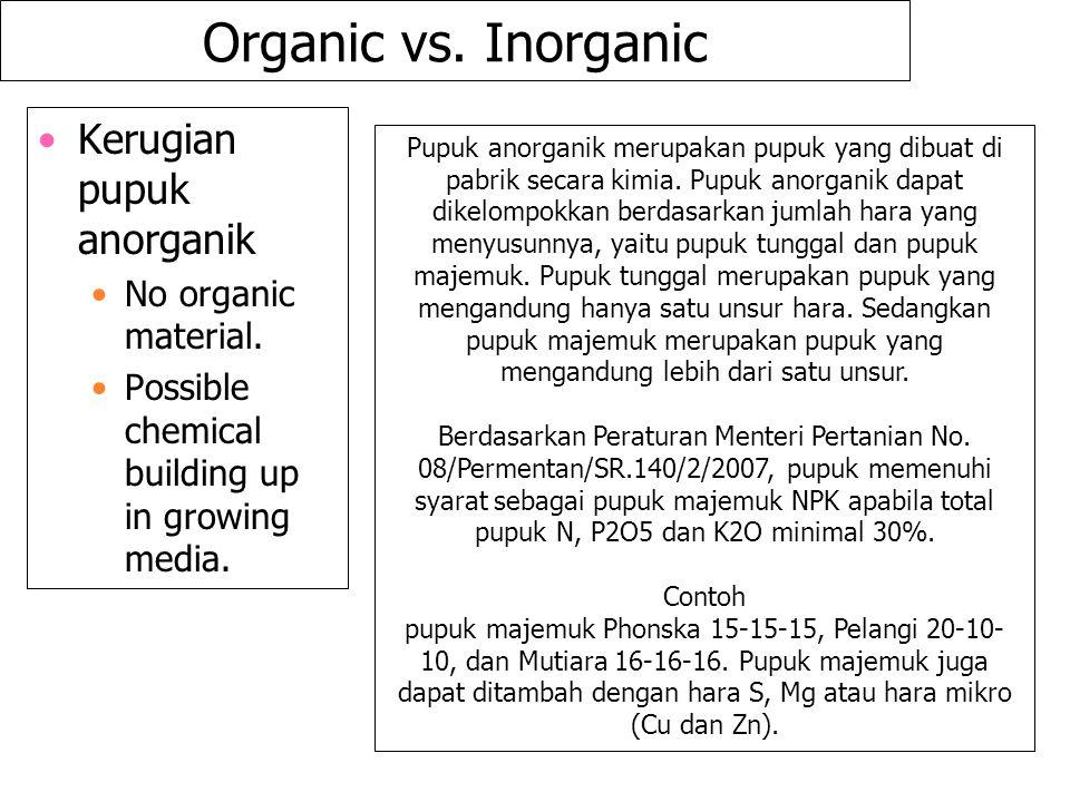 Organic vs. Inorganic Kerugian pupuk anorganik No organic material. Possible chemical building up in growing media. Pupuk anorganik merupakan pupuk ya