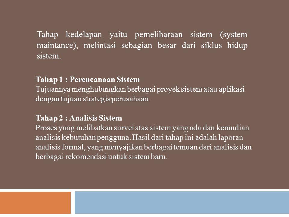 Tahap 1 : Perencanaan Sistem Tujuannya menghubungkan berbagai proyek sistem atau aplikasi dengan tujuan strategis perusahaan. Tahap 2 : Analisis Siste