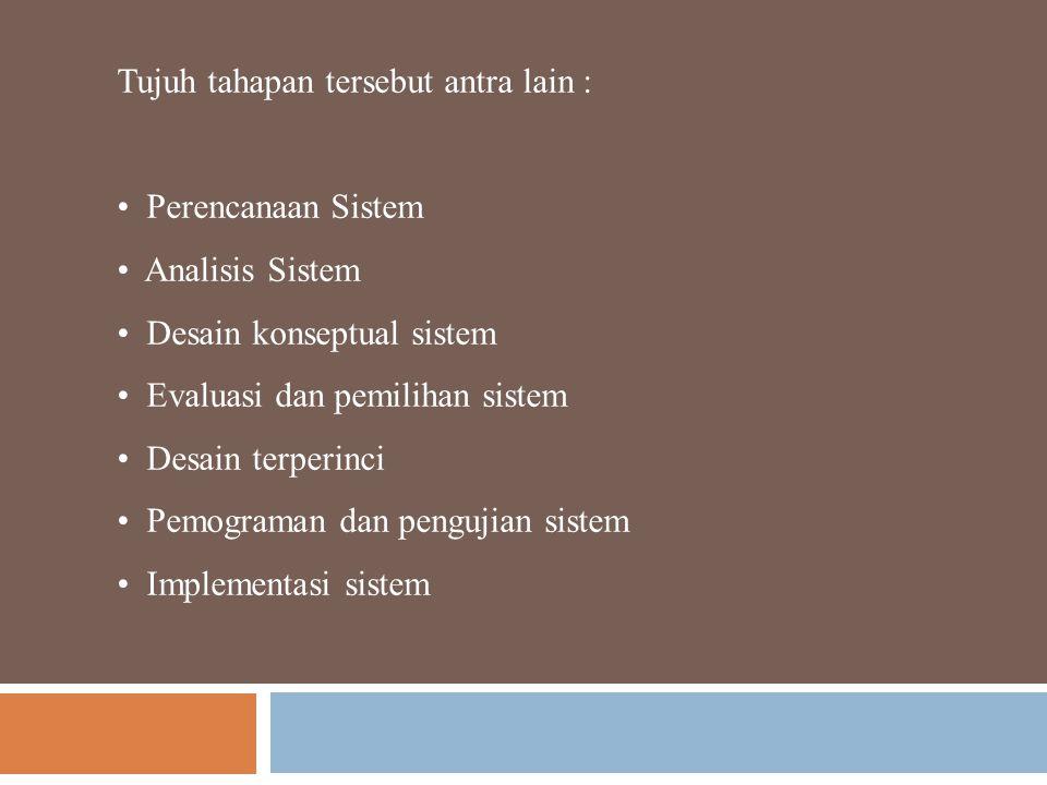 Tujuh tahapan tersebut antra lain : Perencanaan Sistem Analisis Sistem Desain konseptual sistem Evaluasi dan pemilihan sistem Desain terperinci Pemogr