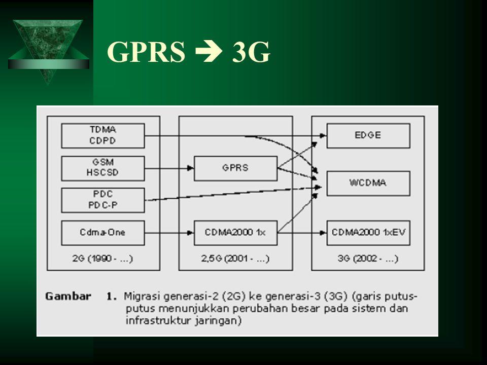 Arsitektur GPRS