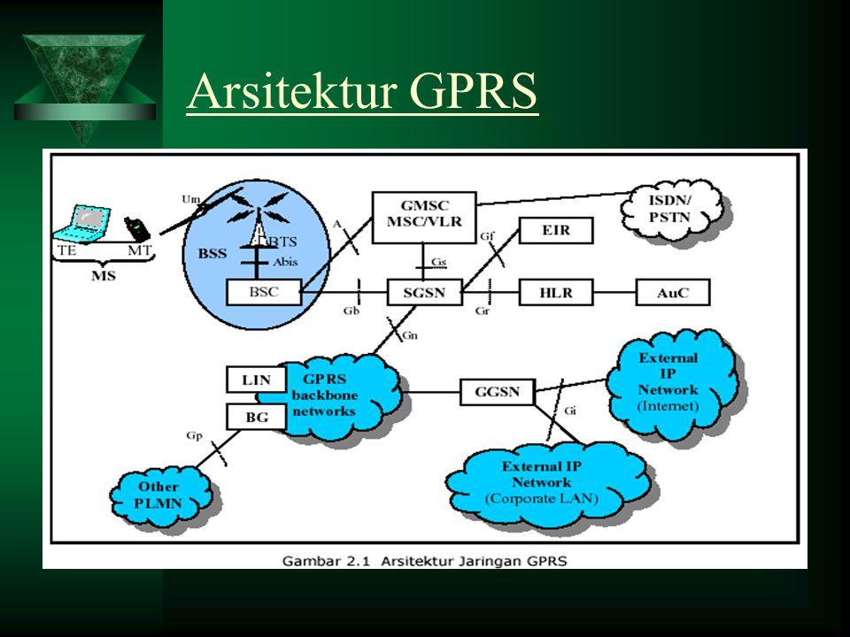GPRS Backbone Network 1.Backbone intra PLMN Penghubung antar GSN dalam satu operator yg sama.