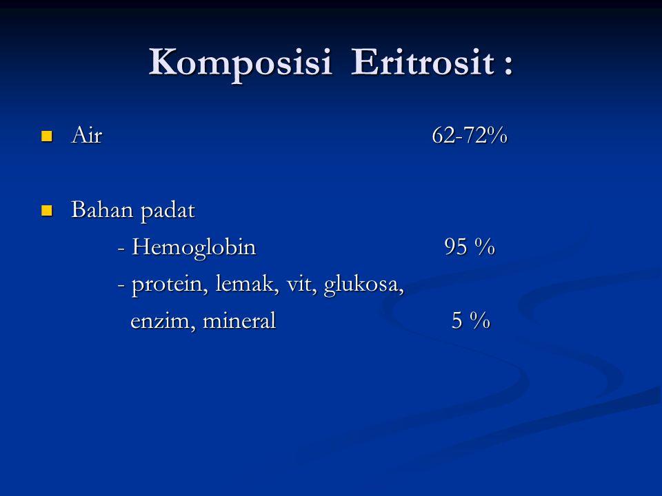 Komposisi Eritrosit : Air 62-72% Air 62-72% Bahan padat Bahan padat - Hemoglobin 95 % - Hemoglobin 95 % - protein, lemak, vit, glukosa, - protein, lemak, vit, glukosa, enzim, mineral 5 % enzim, mineral 5 %