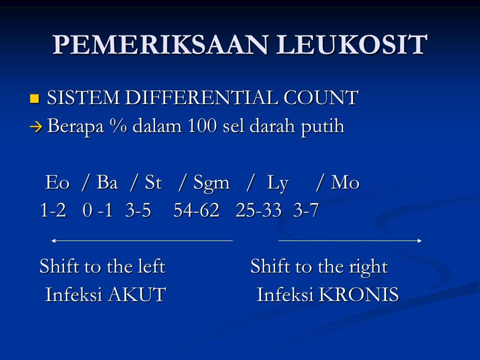 PEMERIKSAAN LEUKOSIT SISTEM DIFFERENTIAL COUNT SISTEM DIFFERENTIAL COUNT  Berapa % dalam 100 sel darah putih Eo / Ba / St / Sgm / Ly / Mo Eo / Ba / St / Sgm / Ly / Mo 1-2 0 -1 3-5 54-62 25-33 3-7 1-2 0 -1 3-5 54-62 25-33 3-7 Shift to the left Shift to the right Shift to the left Shift to the right Infeksi AKUT Infeksi KRONIS Infeksi AKUT Infeksi KRONIS