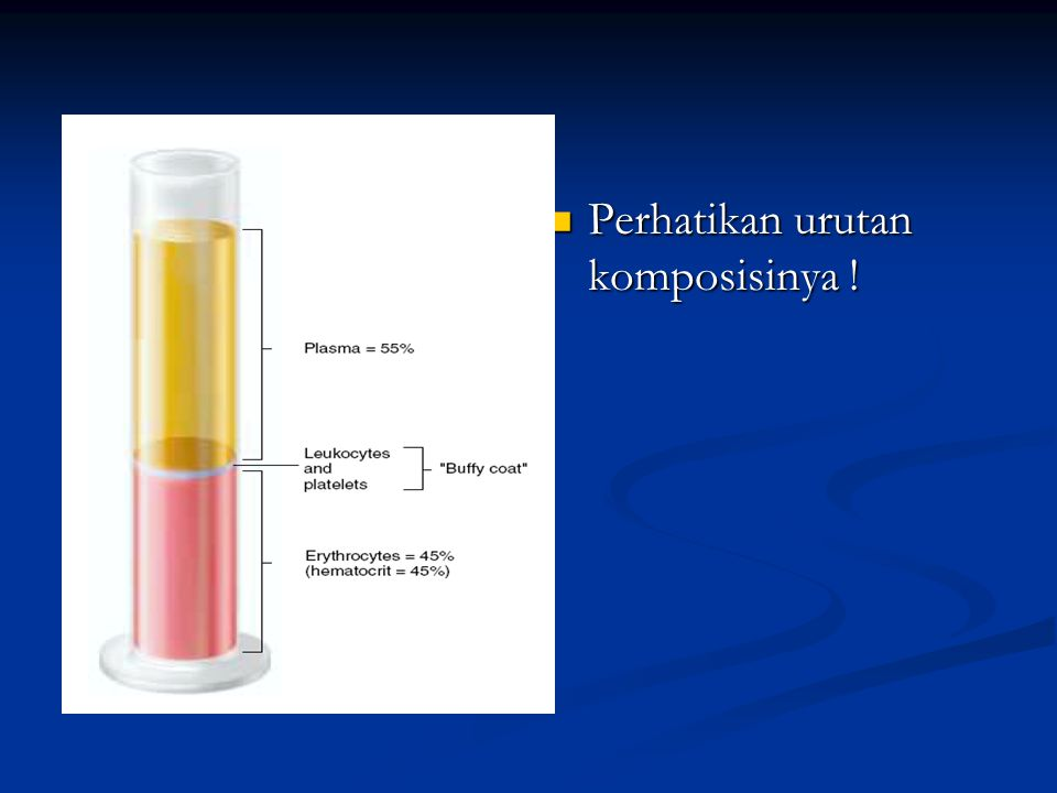 Hematokrit (HCt) = PCV ( Packed Cell Volume ) = PCV ( Packed Cell Volume ) Banyaknya sel darah merah dalam presentase Banyaknya sel darah merah dalam presentase Domestic animal rata-rata : 45 % Domestic animal rata-rata : 45 %