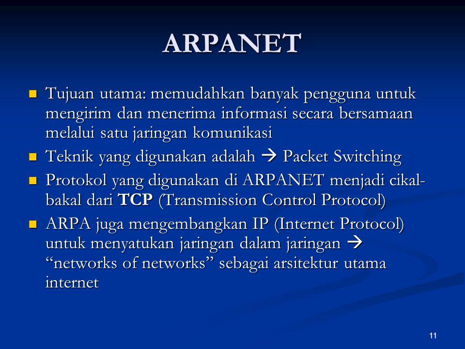 11 ARPANET Tujuan utama: memudahkan banyak pengguna untuk mengirim dan menerima informasi secara bersamaan melalui satu jaringan komunikasi Tujuan uta