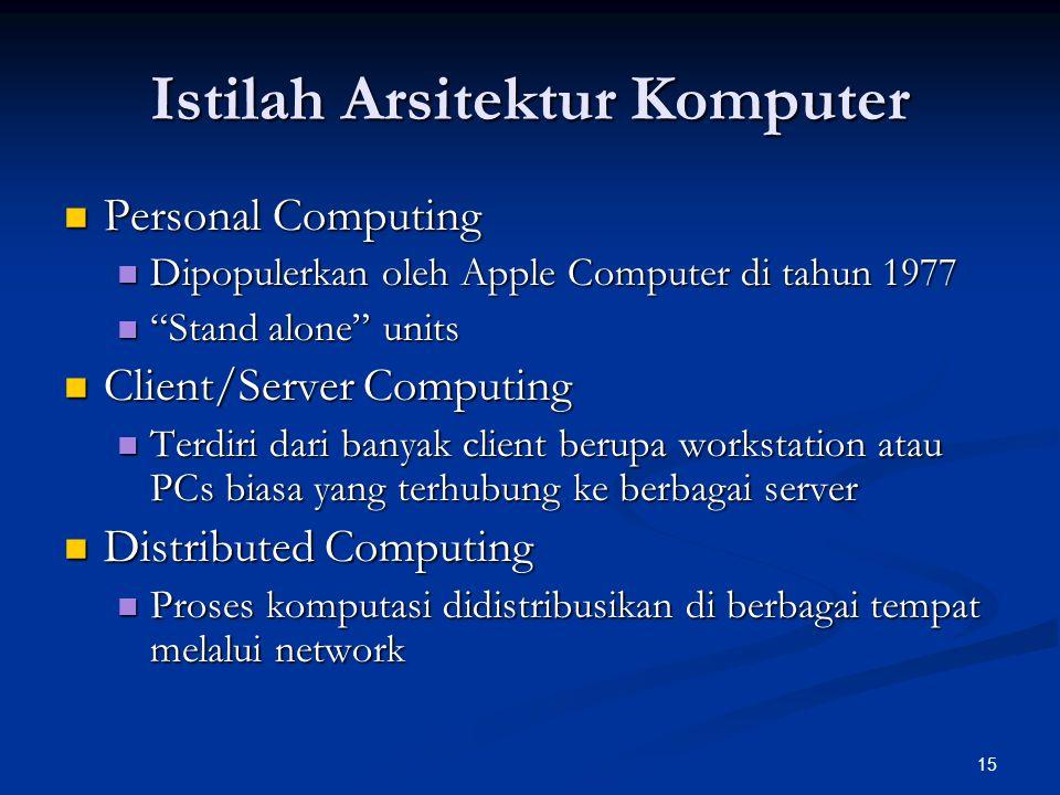15 Istilah Arsitektur Komputer Personal Computing Personal Computing Dipopulerkan oleh Apple Computer di tahun 1977 Dipopulerkan oleh Apple Computer d