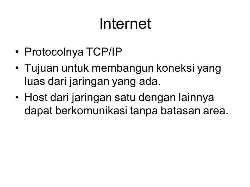Internet Protocolnya TCP/IP Tujuan untuk membangun koneksi yang luas dari jaringan yang ada. Host dari jaringan satu dengan lainnya dapat berkomunikas
