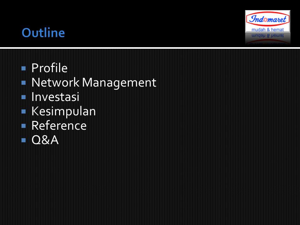  Profile  Network Management  Investasi  Kesimpulan  Reference  Q&A