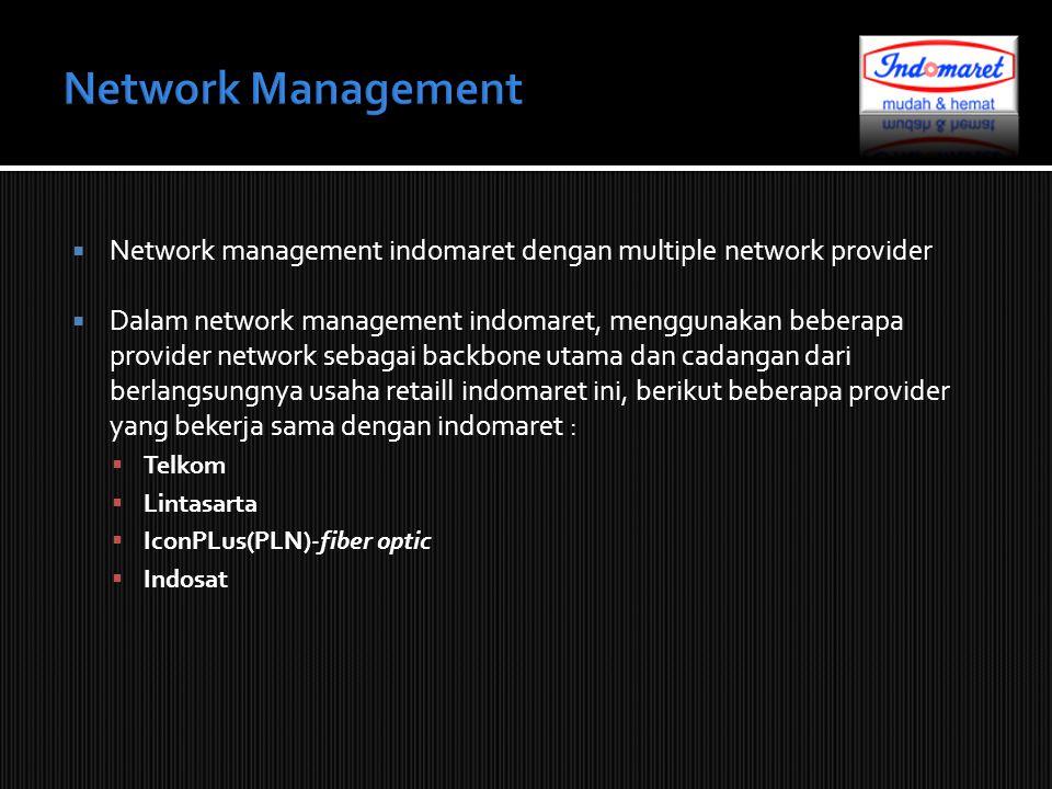  Network management indomaret dengan multiple network provider  Dalam network management indomaret, menggunakan beberapa provider network sebagai ba