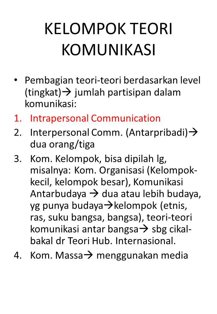 KELOMPOK TEORI KOMUNIKASI Pembagian teori-teori berdasarkan level (tingkat)  jumlah partisipan dalam komunikasi: 1.Intrapersonal Communication 2.Interpersonal Comm.