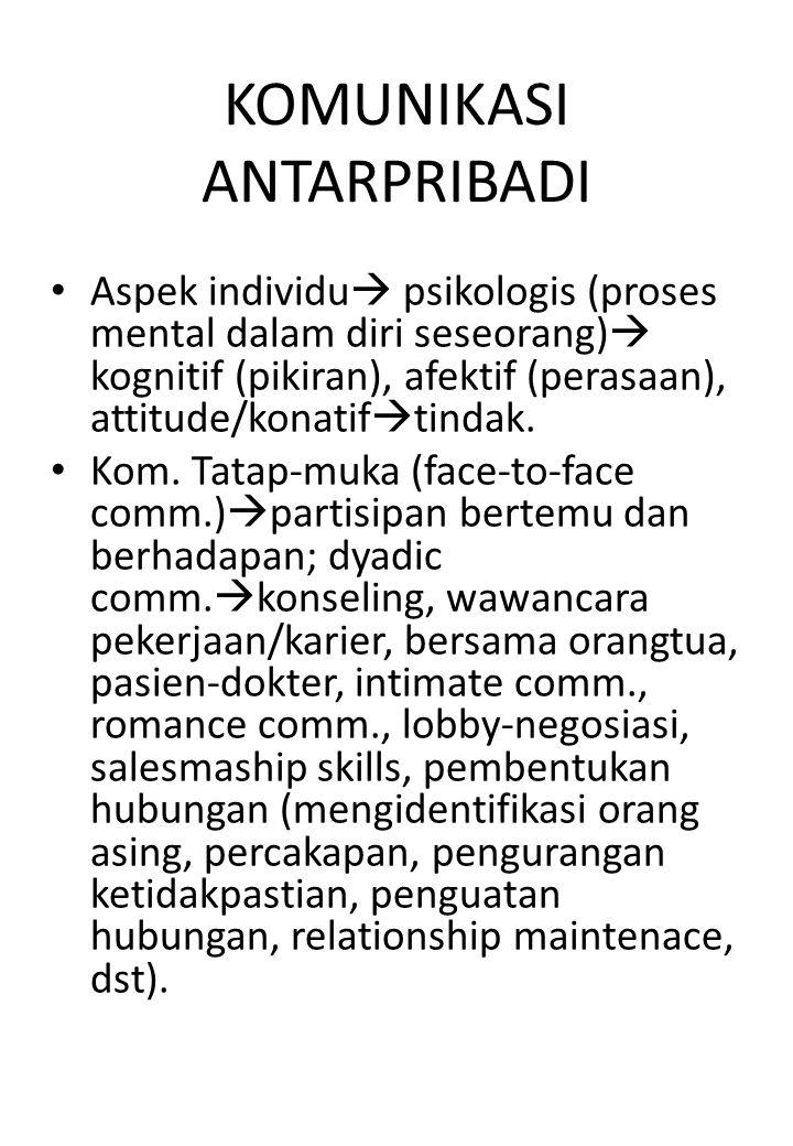 KOMUNIKASI ANTARPRIBADI Aspek individu  psikologis (proses mental dalam diri seseorang)  kognitif (pikiran), afektif (perasaan), attitude/konatif  tindak.