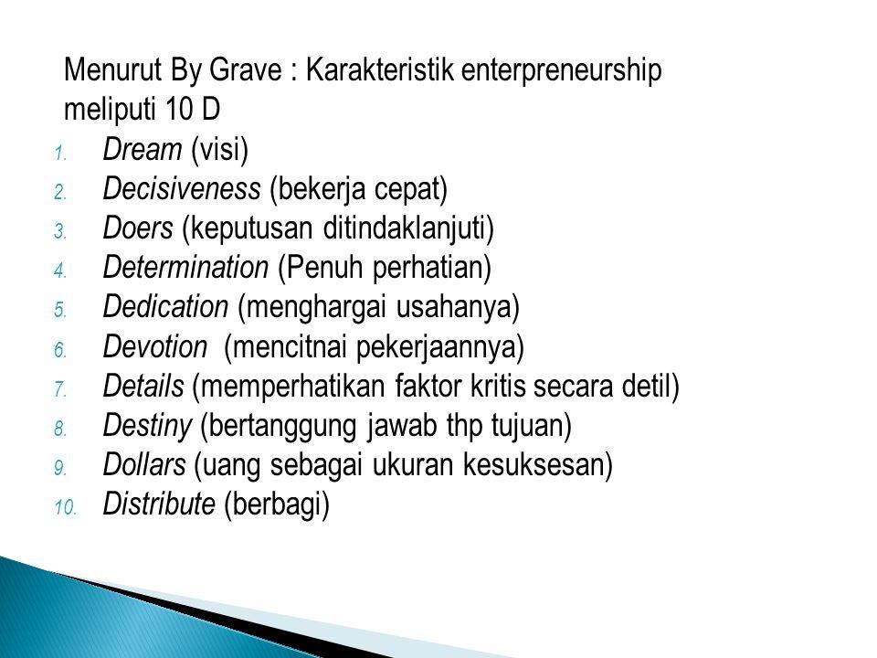Menurut By Grave : Karakteristik enterpreneurship meliputi 10 D 1.