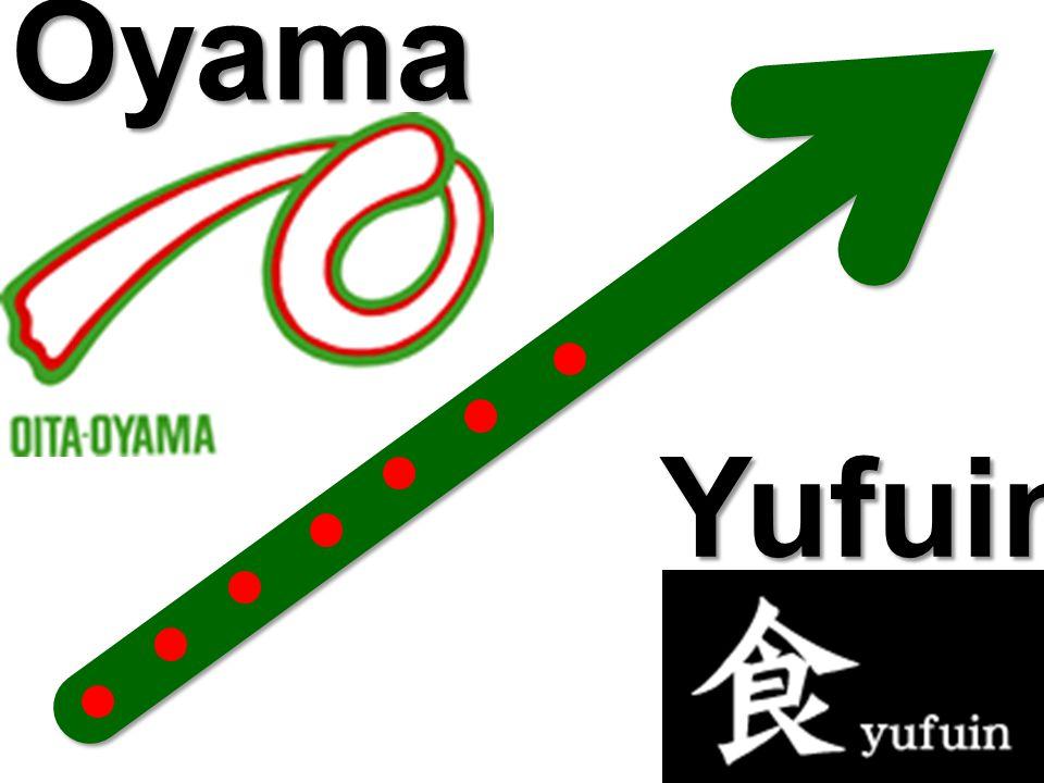 Yufuin Oyama