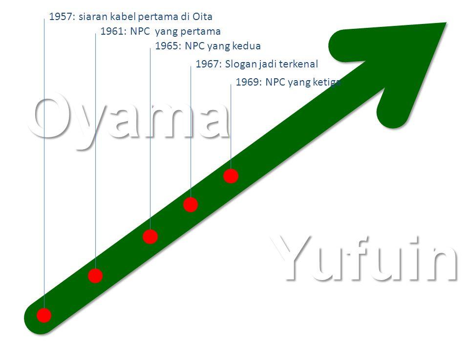 Yufuin Oyama 1957: siaran kabel pertama di Oita 1961: NPC yang pertama 1965: NPC yang kedua 1967: Slogan jadi terkenal 1969: NPC yang ketiga