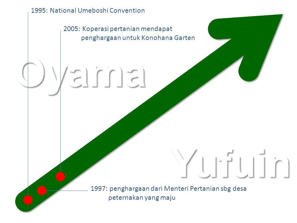 Yufuin Oyama 1995: National Umeboshi Convention 2005: Koperasi pertanian mendapat penghargaan untuk Konohana Garten 1997: penghargaan dari Menteri Pertanian sbg desa peternakan yang maju