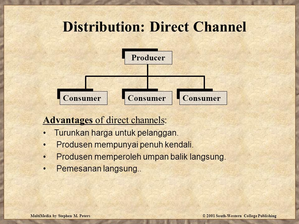 MultiMedia by Stephen M. Peters© 2001 South-Western College Publishing Distribution: Direct Channel Consumer Advantages of direct channels: Turunkan h