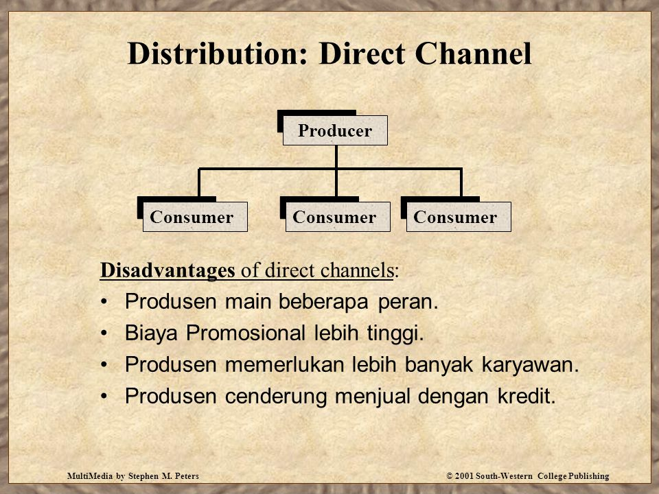 MultiMedia by Stephen M. Peters© 2001 South-Western College Publishing Distribution: Direct Channel Consumer Disadvantages of direct channels: Produse