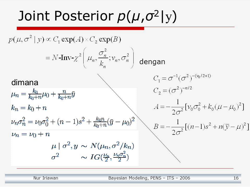 Nur Iriawan Bayesian Modeling, PENS – ITS – 2006 17 An informative semi-conjugate joint prior on μ and σ 2 for the normal distribution  An intuitive procedure for specifying a joint prior distribution p(μ, σ 2 |y) if we had prior information on both is:  Assume a priori independence  Place an inverse gamma prior on σ 2  Place a normal prior on μ  Then the joint prior is the product of these two priors  This is called a semi-conjugate prior.