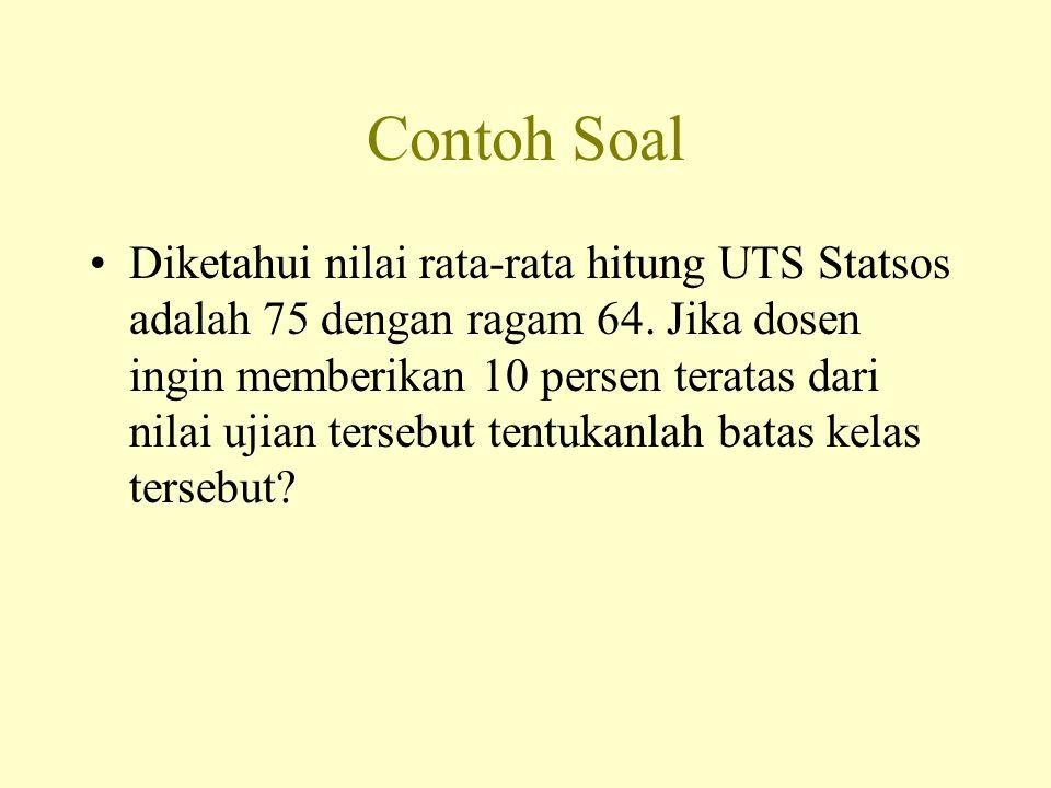 Contoh Soal Diketahui nilai rata-rata hitung UTS Statsos adalah 75 dengan ragam 64.