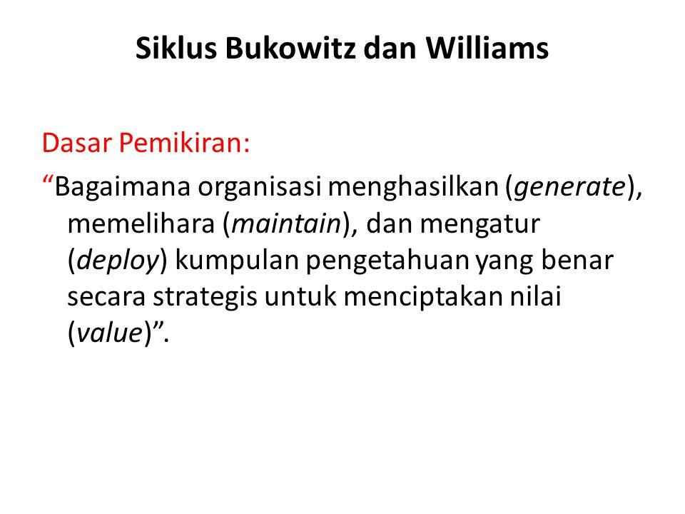 Siklus Bukowitz dan Williams Dasar Pemikiran: Bagaimana organisasi menghasilkan (generate), memelihara (maintain), dan mengatur (deploy) kumpulan pengetahuan yang benar secara strategis untuk menciptakan nilai (value) .