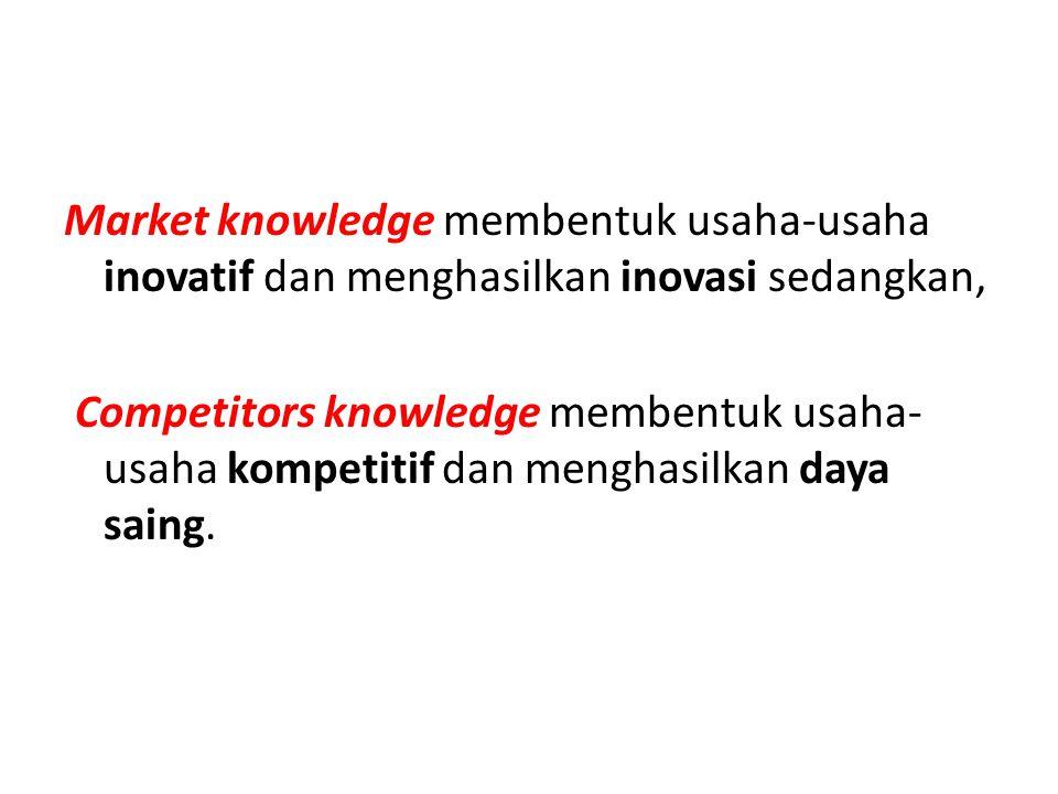Market knowledge membentuk usaha-usaha inovatif dan menghasilkan inovasi sedangkan, Competitors knowledge membentuk usaha- usaha kompetitif dan menghasilkan daya saing.