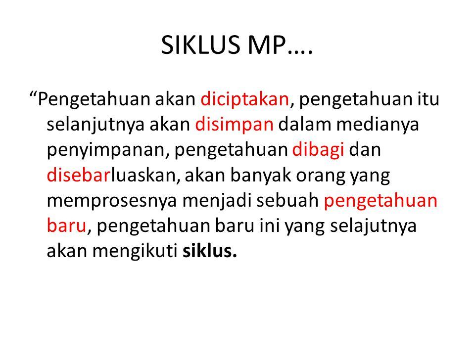 SIKLUS MP….