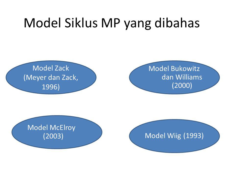 Model Siklus MP yang dibahas Model Zack (Meyer dan Zack, 1996) Model Bukowitz dan Williams (2000) Model McElroy (2003) Model Wiig (1993)