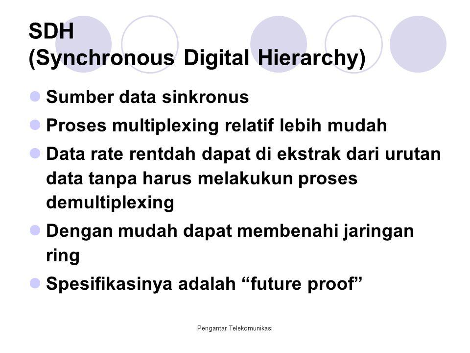 Pengantar Telekomunikasi SDH (Synchronous Digital Hierarchy) Sumber data sinkronus Proses multiplexing relatif lebih mudah Data rate rentdah dapat di
