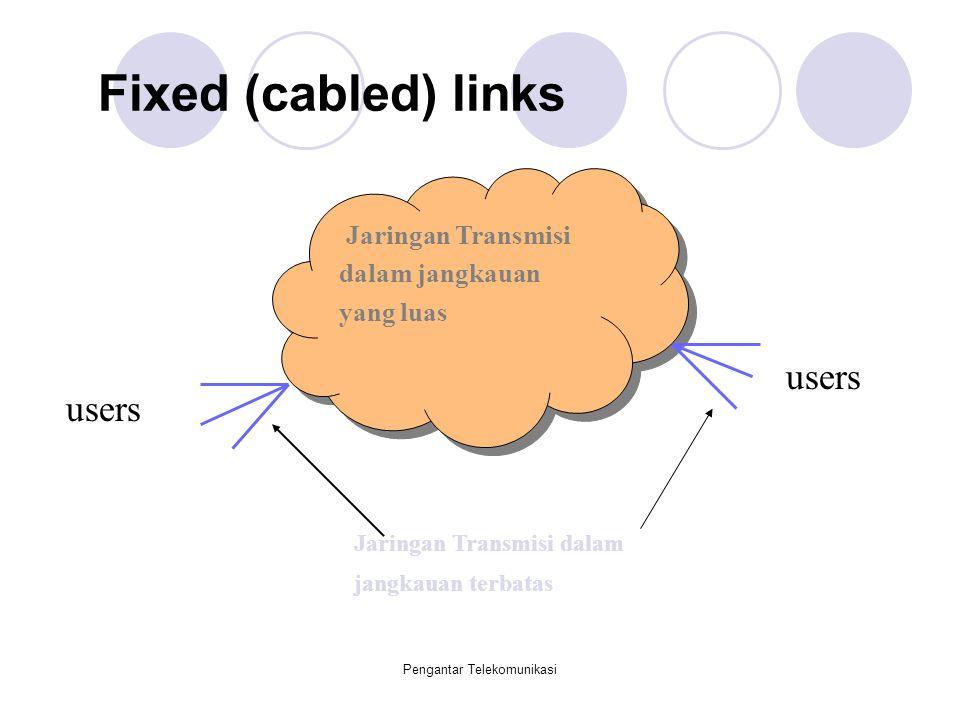 Pengantar Telekomunikasi Fixed (cabled) links Jaringan Transmisi dalam jangkauan yang luas users Jaringan Transmisi dalam jangkauan terbatas
