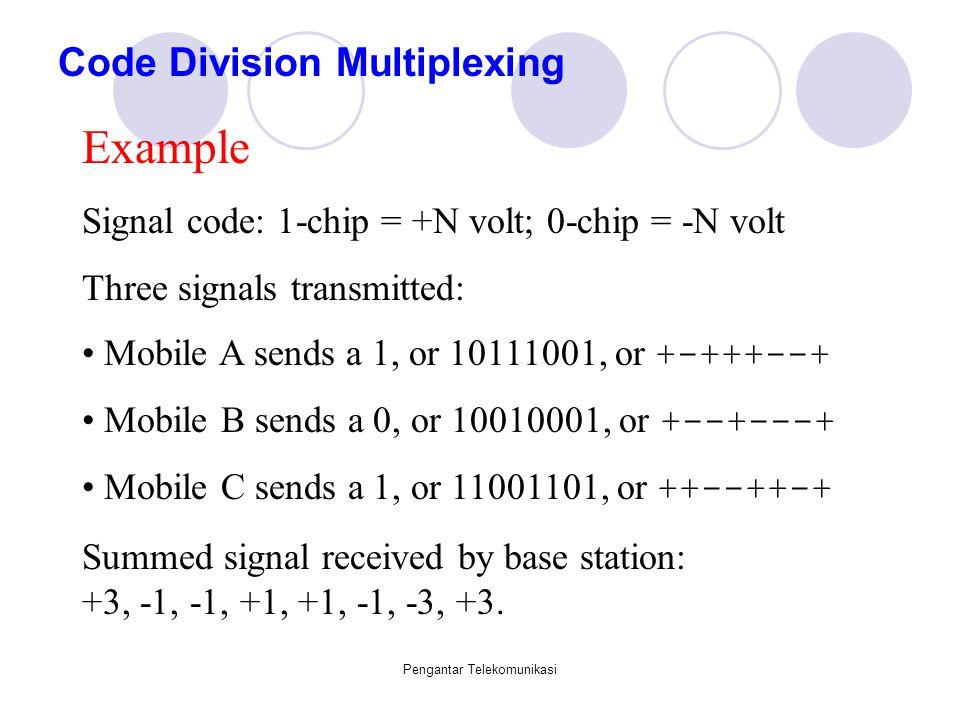 Pengantar Telekomunikasi Signal code: 1-chip = +N volt; 0-chip = -N volt Three signals transmitted: Mobile A sends a 1, or 10111001, or +-+++--+ Mobil