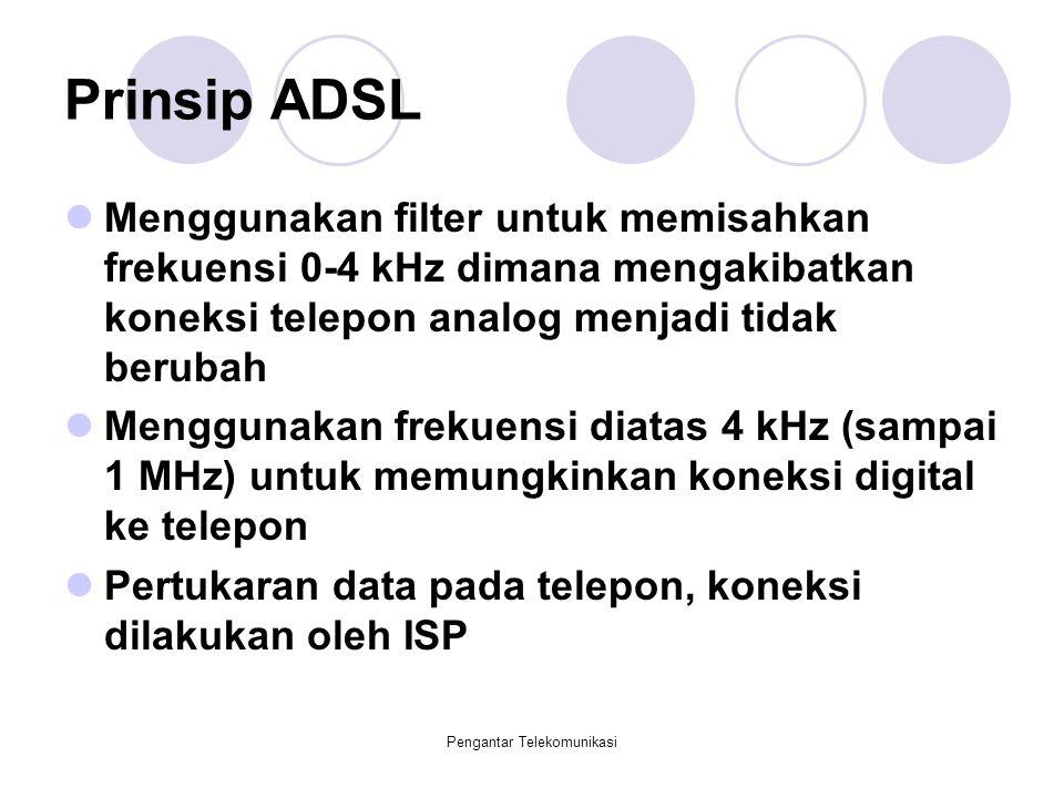 Pengantar Telekomunikasi Prinsip ADSL Menggunakan filter untuk memisahkan frekuensi 0-4 kHz dimana mengakibatkan koneksi telepon analog menjadi tidak