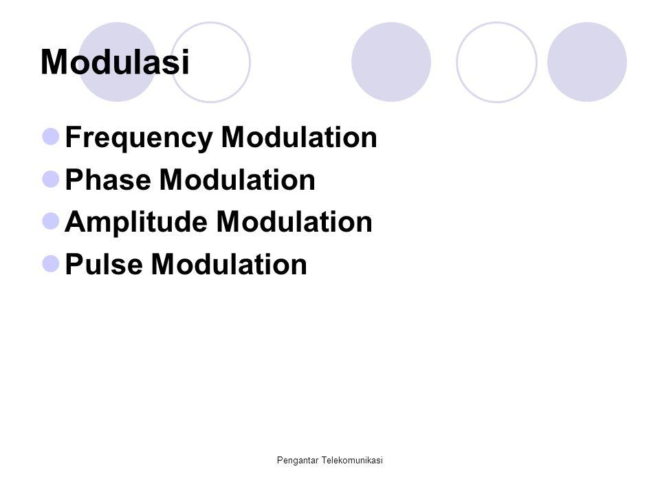 Pengantar Telekomunikasi Modulasi Frequency Modulation Phase Modulation Amplitude Modulation Pulse Modulation