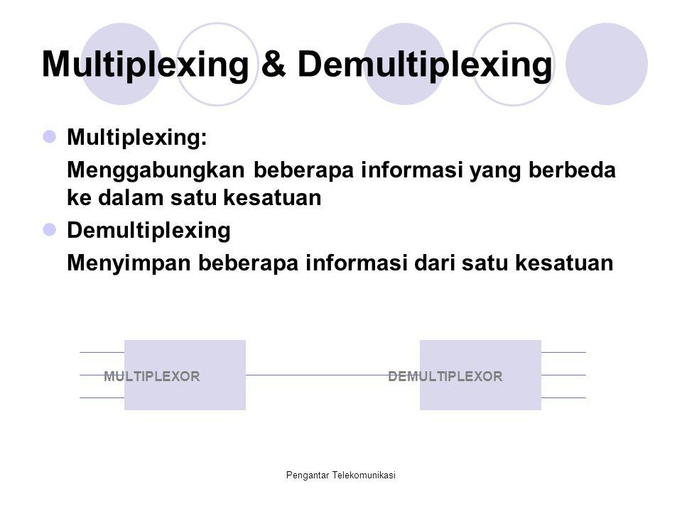 Pengantar Telekomunikasi Multiplexing & Demultiplexing Multiplexing: Menggabungkan beberapa informasi yang berbeda ke dalam satu kesatuan Demultiplexi