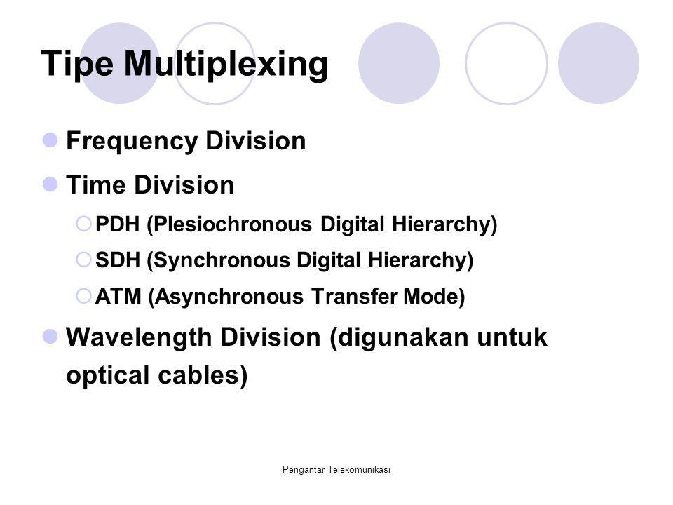 Pengantar Telekomunikasi Tipe Multiplexing Frequency Division Time Division  PDH (Plesiochronous Digital Hierarchy)  SDH (Synchronous Digital Hierar