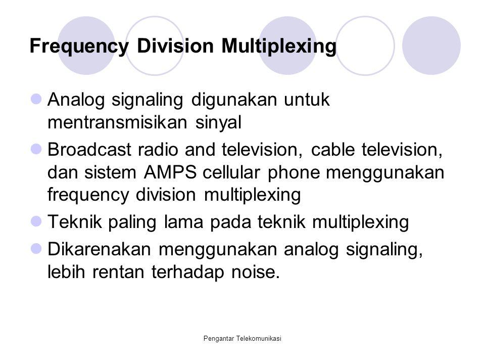 Pengantar Telekomunikasi Frequency Division Multiplexing Analog signaling digunakan untuk mentransmisikan sinyal Broadcast radio and television, cable