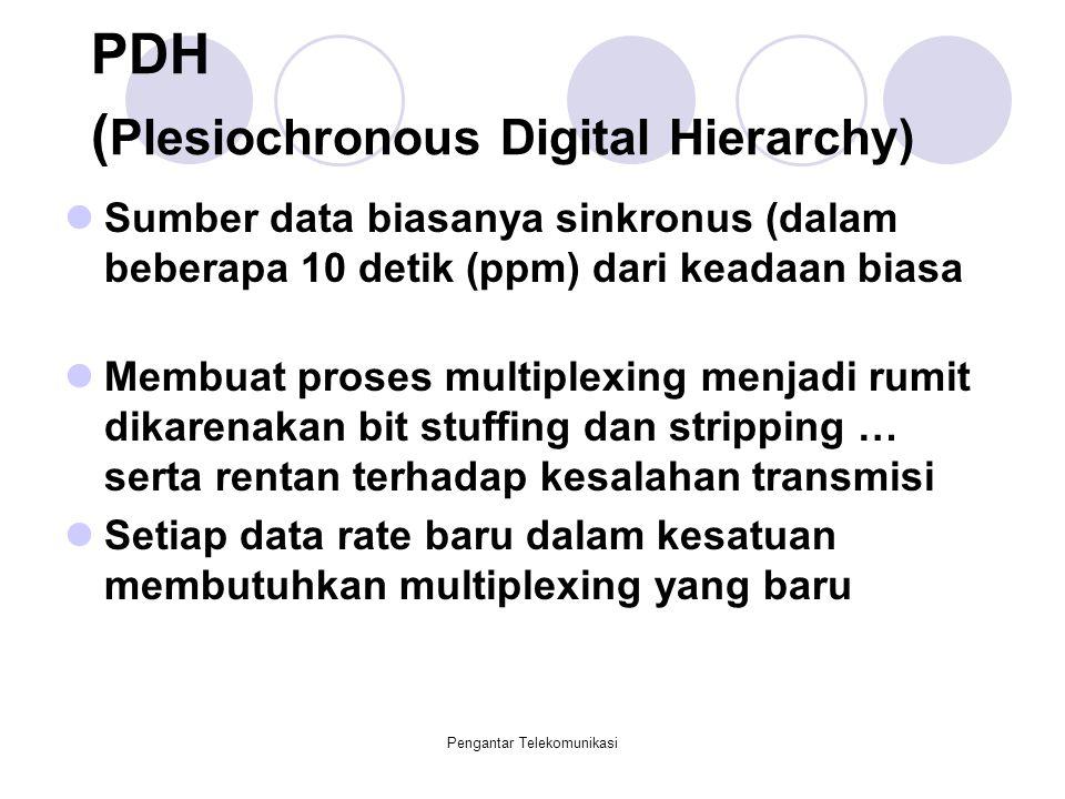 Pengantar Telekomunikasi PDH ( Plesiochronous Digital Hierarchy) Sumber data biasanya sinkronus (dalam beberapa 10 detik (ppm) dari keadaan biasa Memb