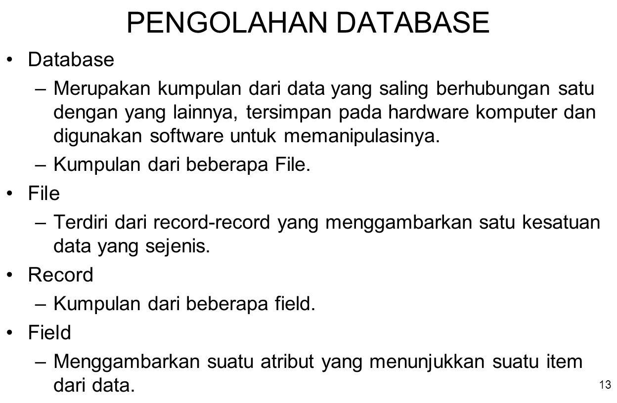13 Database –Merupakan kumpulan dari data yang saling berhubungan satu dengan yang lainnya, tersimpan pada hardware komputer dan digunakan software untuk memanipulasinya.