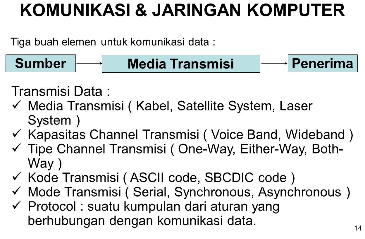 14 KOMUNIKASI & JARINGAN KOMPUTER SumberPenerima Media Transmisi Tiga buah elemen untuk komunikasi data : Transmisi Data : Media Transmisi ( Kabel, Satellite System, Laser System ) Kapasitas Channel Transmisi ( Voice Band, Wideband ) Tipe Channel Transmisi ( One-Way, Either-Way, Both- Way ) Kode Transmisi ( ASCII code, SBCDIC code ) Mode Transmisi ( Serial, Synchronous, Asynchronous ) Protocol : suatu kumpulan dari aturan yang berhubungan dengan komunikasi data.