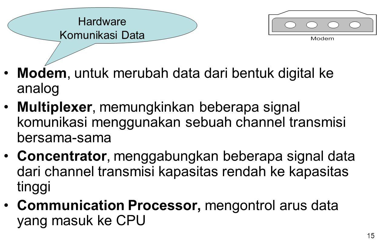 15 Hardware Komunikasi Data Modem, untuk merubah data dari bentuk digital ke analog Multiplexer, memungkinkan beberapa signal komunikasi menggunakan sebuah channel transmisi bersama-sama Concentrator, menggabungkan beberapa signal data dari channel transmisi kapasitas rendah ke kapasitas tinggi Communication Processor, mengontrol arus data yang masuk ke CPU