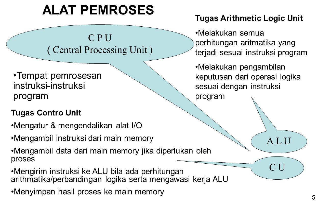5 ALAT PEMROSES C P U ( Central Processing Unit ) Tempat pemrosesan instruksi-instruksi program A L U C U Tugas Contro Unit Mengatur & mengendalikan alat I/O Mengambil instruksi dari main memory Mengambil data dari main memory jika diperlukan oleh proses Mengirim instruksi ke ALU bila ada perhitungan arithmatika/perbandingan logika serta mengawasi kerja ALU Menyimpan hasil proses ke main memory Tugas Arithmetic Logic Unit Melakukan semua perhitungan aritmatika yang terjadi sesuai instruksi program Melakukan pengambilan keputusan dari operasi logika sesuai dengan instruksi program